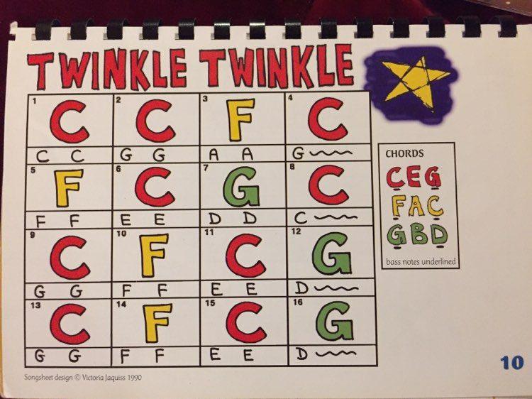 Twinkle Twinkle songsheet